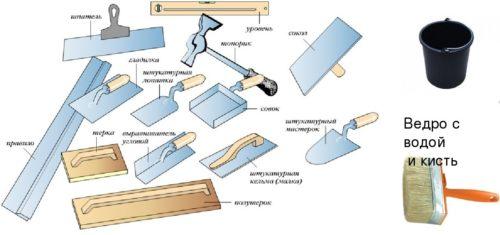 Инструменты используемые при штукатурных работах
