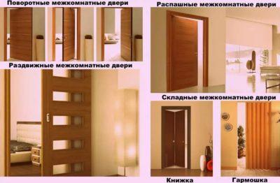 Популярные виды межкомнатных дверей